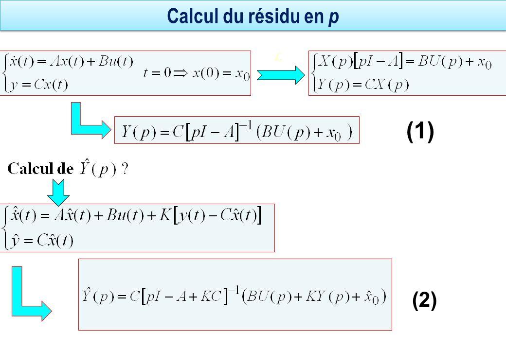 Using P transform (1)-(2) : Rsidual Aprés quelques simplifications Lemme d'inversion de matrice : Residual