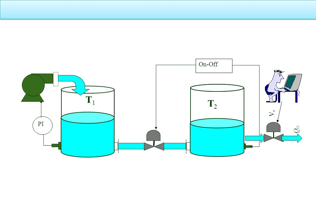 Tank2 0 C:C 1 De2 6 Tank1 0 C:C 1 De1 2 Pump MSf 1 1 T2T2 On-Off Valve1 1 R:R 1 4 3 5 Valve 2 1 R:R 1 Se 1 7 8 9 PI u1u1 On-offUSER u3u3 PI T1T1 VoVo QO QO Outflow to consumer