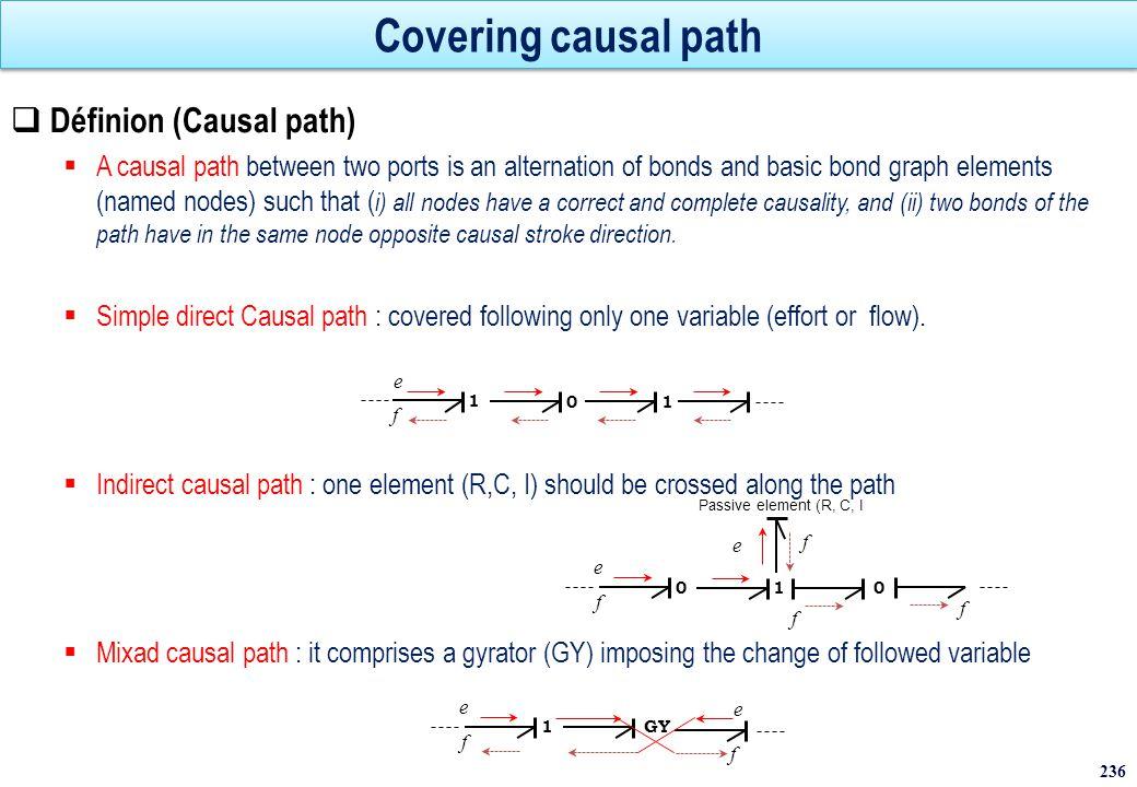 Causal path and causality E C iCiC UCUC i F C iCiC UCUC Se:E UCUC iCiC Sf:i UCUC i UCUC iCiC UCUC i C 0 Se:E iCiC Derivative causality 0 C Sf: i Integral causality