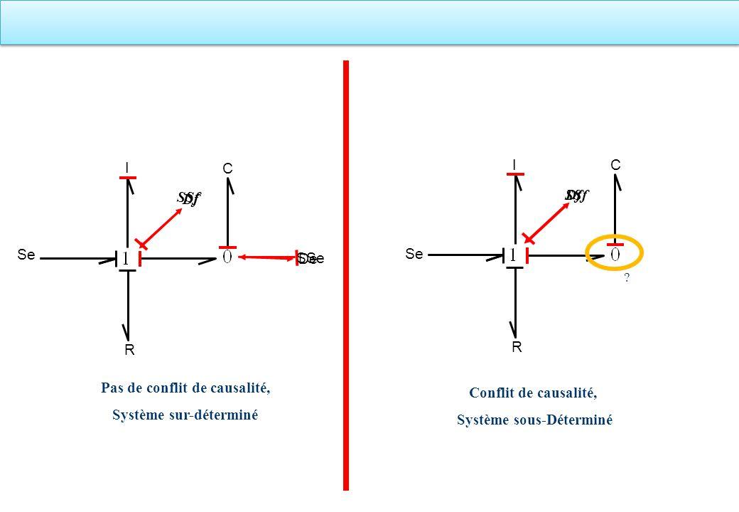 Example a DC motor ELECTRICAL PART u a iaia MECHANICALPARTMECHANICALPART   LOADLOAD