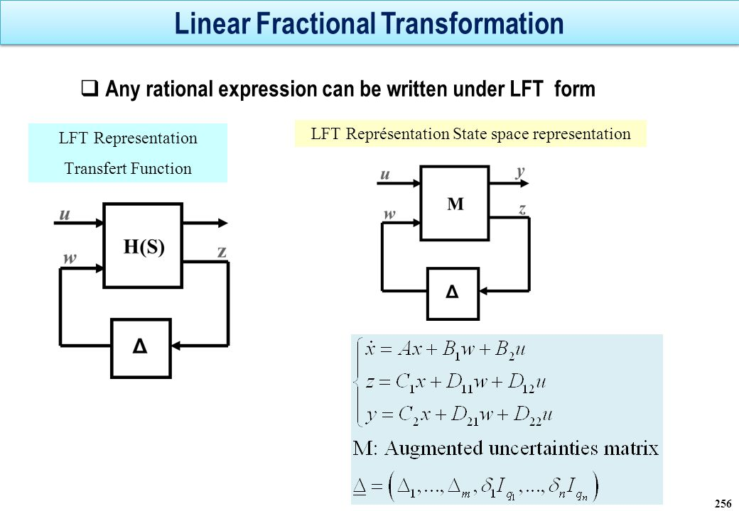LFT Modelling Physical system Modele bloc diagramme Mathematical model R fRfR eReR R fRfR eReR δRδR eReR e inc + + R n fRfR e Rn fRfR eReR