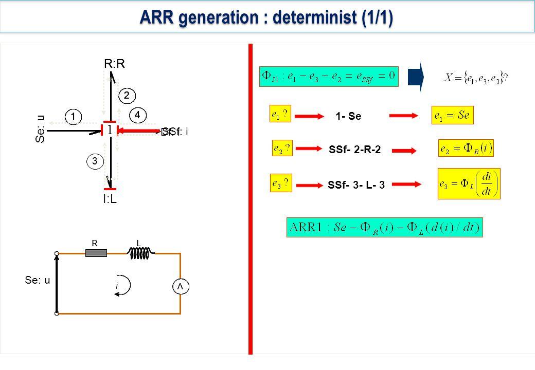 MSe:w L R:R n I:L n De*:z L De*:z R Se: u SSf: i MSe:w R 1 2 3 5 4 7 8 9 10 1- Se SSf - 2- 9- R n - 9- 2 SSf - 3 - 10- L n - 10- 3 6 5- MSe:w R 7- MSe:w L