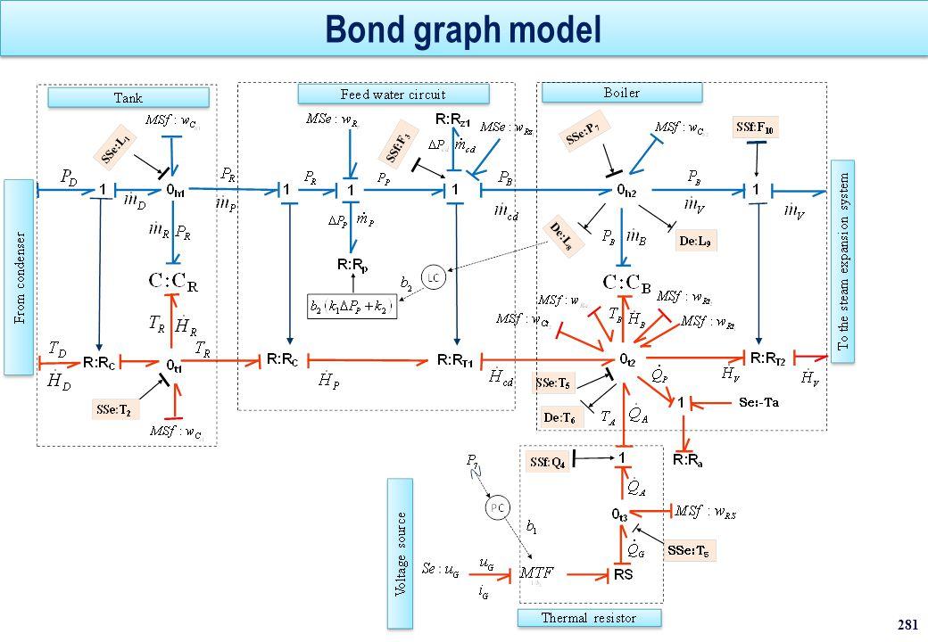 Dynamic simulation using Bond graph and Matlab Simulink