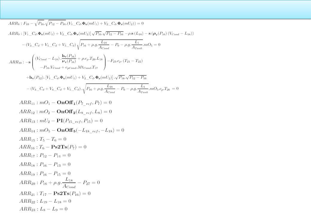 Diagnosability analysis : Fault Signature matrix 287 23 RRAs générées Modèle bond graph sous forme icone métier Bibliothèque de modèles Matrice de surveillabilité