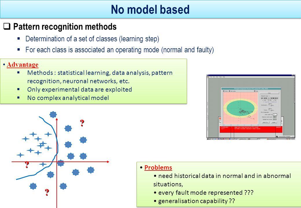 ++ + + + + + + + + + + + D2 Example : FDI of a valve 48 1) No model based Pressure difference Pr = P 1 -P 2 Flow Q(t) * * * * * * * * * * * * * * * * * D1 1) Pattern recognition step (classification of different modes) Q P1P1 P2P2 2) On line surveillance step