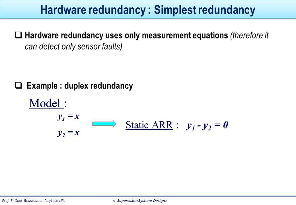 Duplex redundancy r t Max threshold Min threshold Alarm Fn.