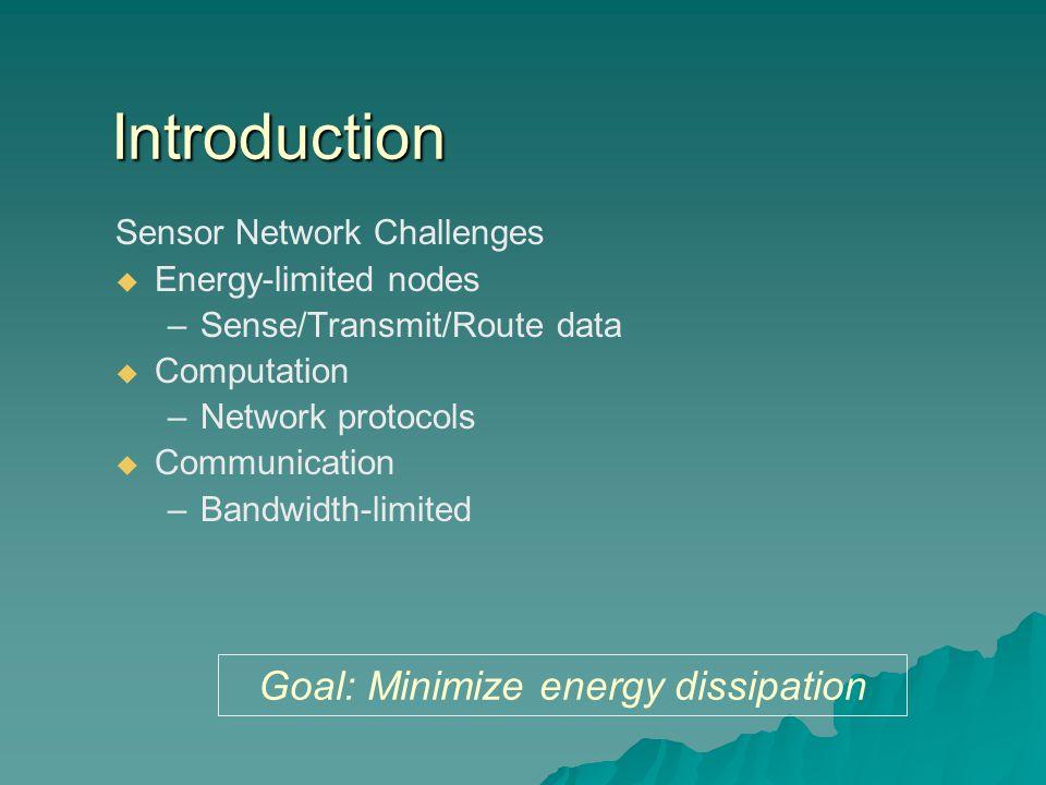 Introduction Sensor Network Challenges   Energy-limited nodes – –Sense/Transmit/Route data   Computation – –Network protocols   Communication – –Bandwidth-limited Goal: Minimize energy dissipation