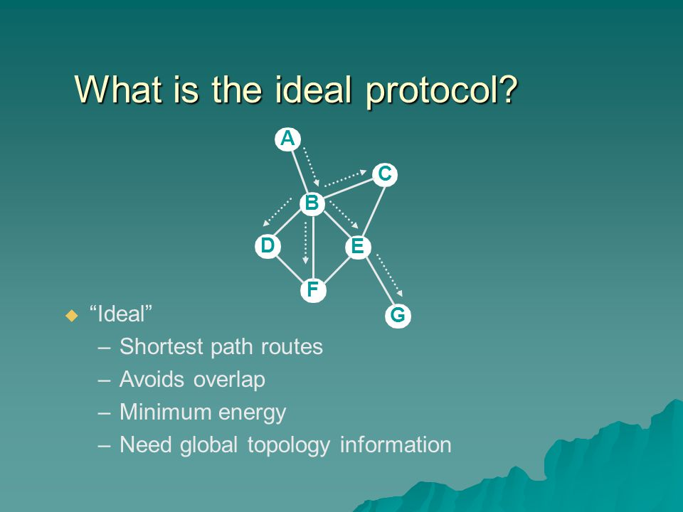 What is the ideal protocol.