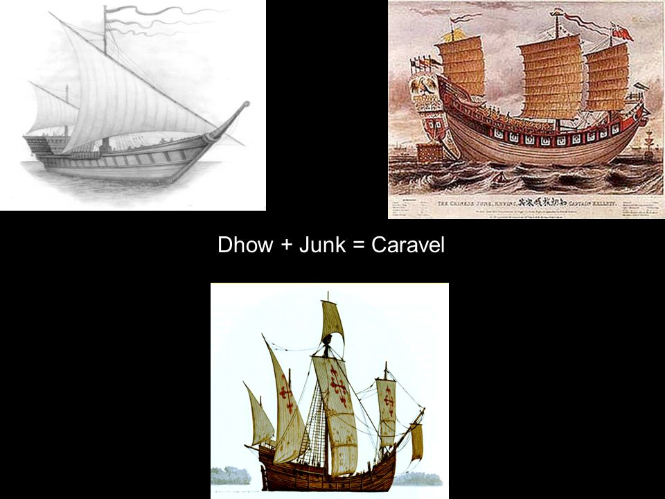 Dhow + Junk = Caravel
