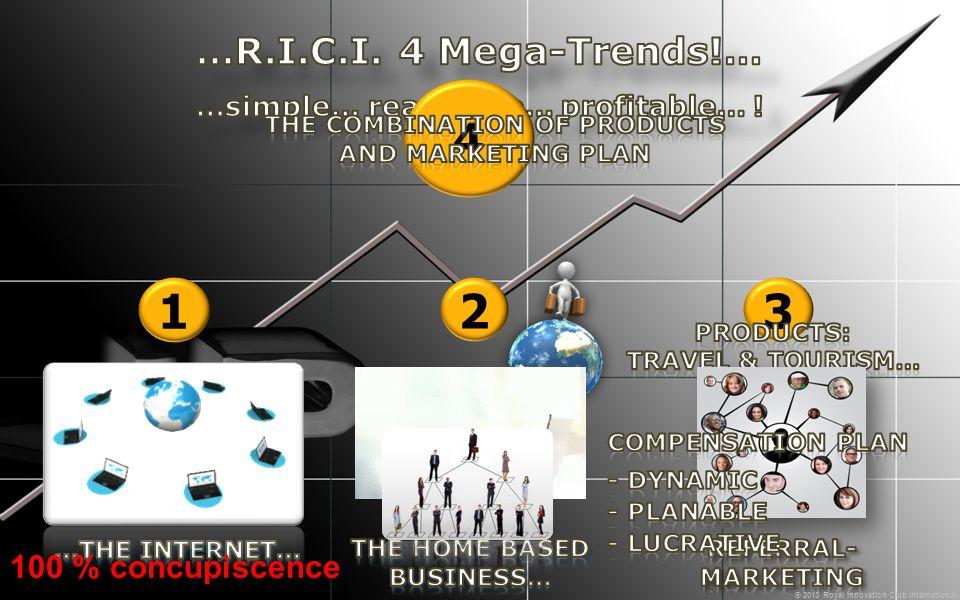 1 3 2 4 100 % concupiscence © 2013 Royal Innovation Club International