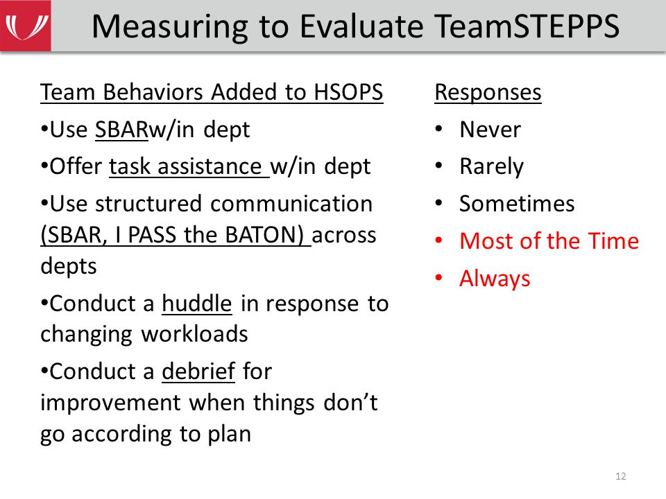 Measuring to Evaluate TeamSTEPPS Team Behaviors Added to HSOPS Use SBARw/in dept Offer task assistance w/in dept Use structured communication (SBAR, I PASS the BATON) across depts Conduct a huddle in response to changing workloads Conduct a debrief for improvement when things don't go according to plan Responses Never Rarely Sometimes Most of the Time Always 12