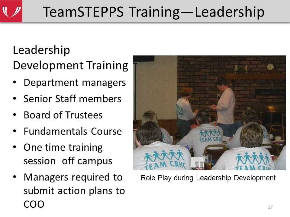 TeamSTEPPS Training—Leadership Leadership Development Training Department managers Senior Staff members Board of Trustees Fundamentals Course One time training session off campus Managers required to submit action plans to COO 17 Role Play during Leadership Development