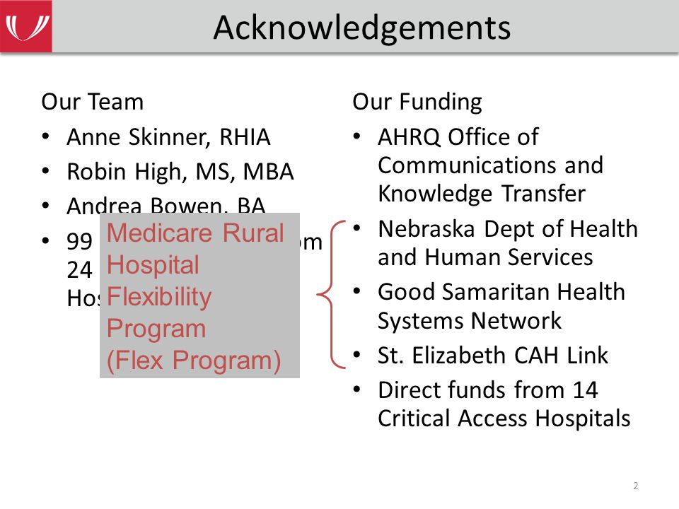 Acknowledgements Our Team Anne Skinner, RHIA Robin High, MS, MBA Andrea Bowen, BA 99 Master Trainers from 24 Critical Access Hospitals Our Funding AHRQ Office of Communications and Knowledge Transfer Nebraska Dept of Health and Human Services Good Samaritan Health Systems Network St.