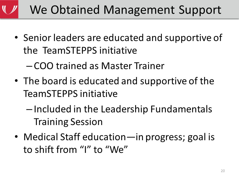 We Obtained Management Support Senior leaders are educated and supportive of the TeamSTEPPS initiative – COO trained as Master Trainer The board is educated and supportive of the TeamSTEPPS initiative – Included in the Leadership Fundamentals Training Session Medical Staff education—in progress; goal is to shift from I to We 20