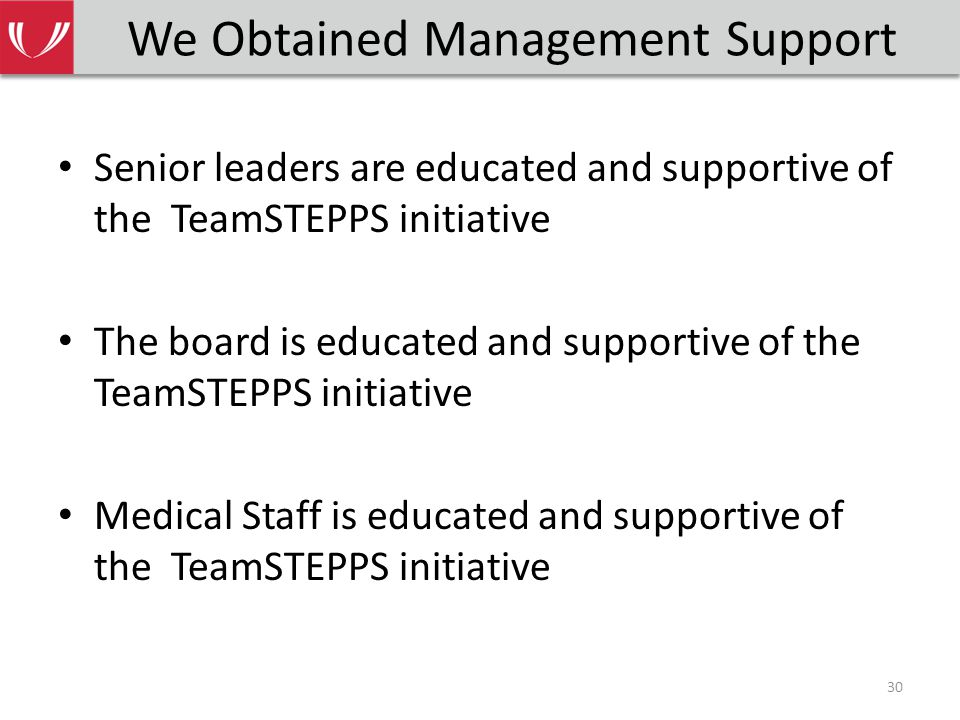 We Obtained Management Support Senior leaders are educated and supportive of the TeamSTEPPS initiative The board is educated and supportive of the TeamSTEPPS initiative Medical Staff is educated and supportive of the TeamSTEPPS initiative 30