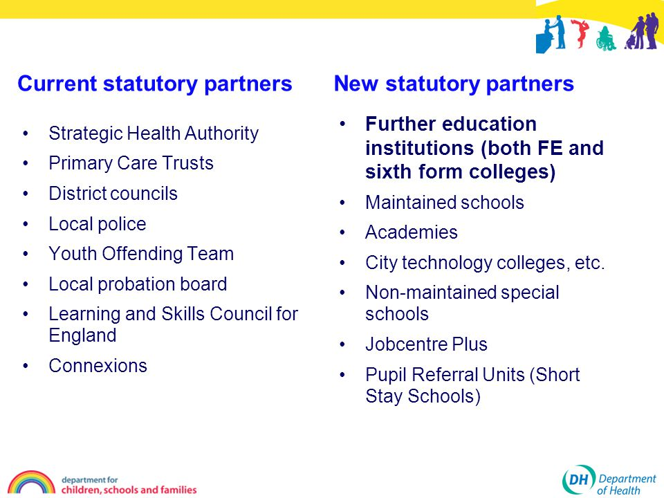 Strategic Health Authority Primary Care Trusts District councils Local police Youth Offending Team Local probation board Learning and Skills Council for England Connexions Current statutory partnersNew statutory partners Further education institutions (both FE and sixth form colleges) Maintained schools Academies City technology colleges, etc.