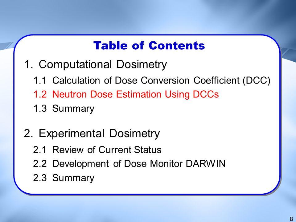 Calculation Conditions 9 FacilityLocationSpectrum dataDose type CERNConcrete shield (top)IAEA 403 [1]H*(10) & E AP CERNIron shield (top)IAEA 403 [1]H*(10) & E AP IHEP 70GeV sync.Filtered by concreteIAEA 403 [1]H*(10) & E AP KEK 12GeV sync.Location 1IAEA 403 [1]H*(10) & E AP Tohoku 35MeV cyc.UnderpassIAEA 403 [1]H*(10) & E AP SSRL LinacDiagnostic roomIAEA 403 [1]H*(10) & E AP PWR in USAContainmentIAEA 403 [1]H*(10) & E AP AmBe source facilityGloveboxIAEA 403 [1]H*(10) & E AP Aircraft12km @ polar regionEXPACS 2.16 [2]H*(10) & E ISO [1] Compendium of neutron spectra and detector responses for radiation protection purposes, Technical report series 403, IAEA (2001) [2] EXcel-based Program for calculating Atmospheric Cosmic-ray Spectrum, http://phits.jaea.go.jp/expacs/