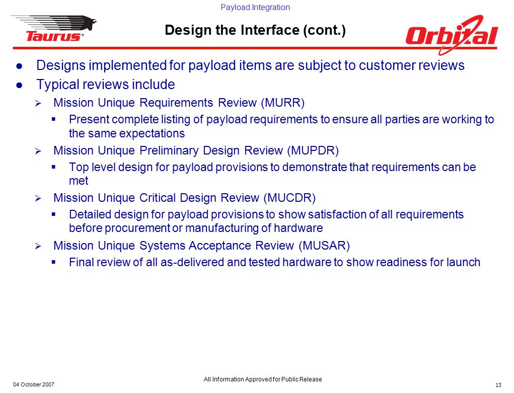 Payload Integration All Information Approved for Public Release 04 October 200713 Design the Interface (cont.) ●Designs implemented for payload items