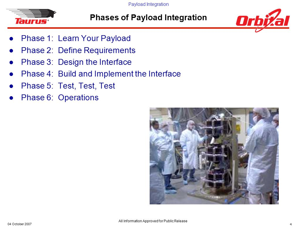 Payload Integration All Information Approved for Public Release 04 October 20075 Learn Your Payload ●First few months (or more) is the time to learn about and understand the payload  For a spacecraft, this starts during the initial proposal process  Extremely involved process as the spacecraft's purpose is to run the payload  For a launch vehicle, this starts after contract award (generally around spacecraft PDR time)  In depth knowledge can be limited to interfaces of interest ●Understand the payload purpose, objectives, and mission ●Understand what is critical, what is needed, and what is wanted ●Understand the most important items and what can be traded