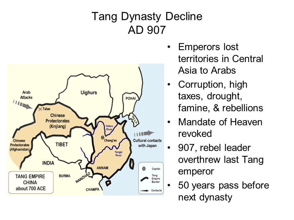 Tang Dynasty Decline AD 907 Emperors lost territories in Central Asia to Arabs Corruption, high taxes, drought, famine, & rebellions Mandate of Heaven revoked 907, rebel leader overthrew last Tang emperor 50 years pass before next dynasty