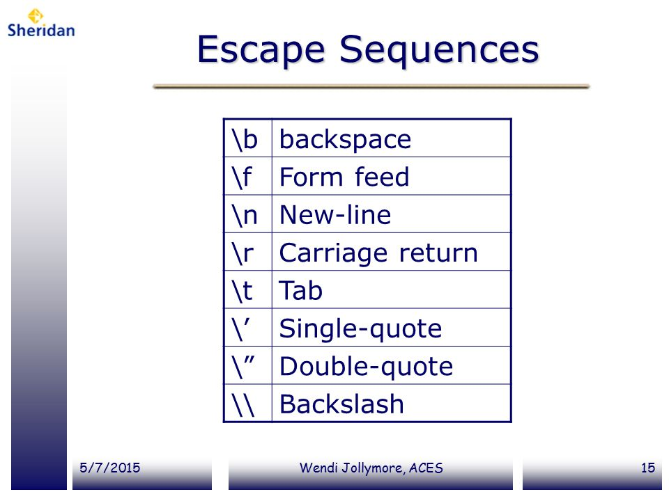 5/7/2015Wendi Jollymore, ACES15 Escape Sequences \bbackspace \fForm feed \nNew-line \rCarriage return \tTab \'Single-quote \ Double-quote \\Backslash