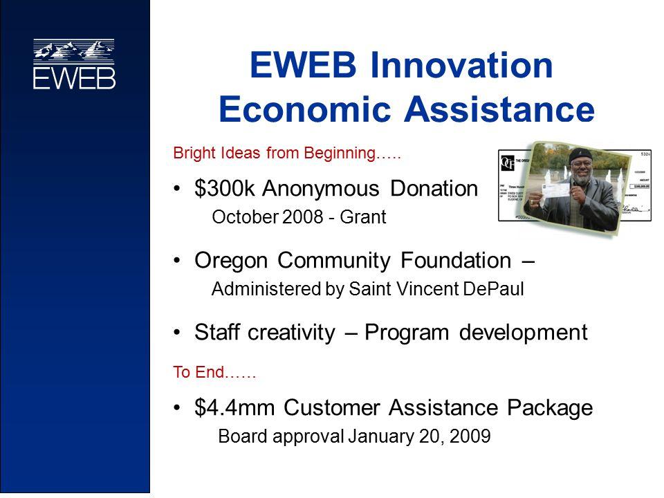EWEB Innovation Economic Assistance Bright Ideas from Beginning….. $300k Anonymous Donation October 2008 - Grant Oregon Community Foundation – Adminis