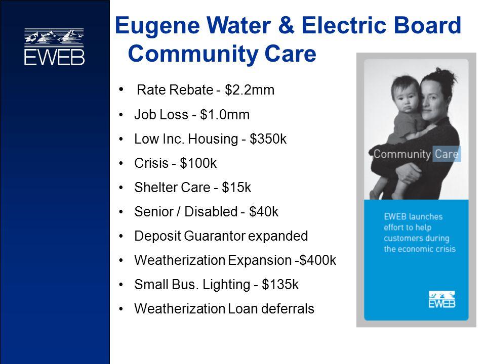Eugene Water & Electric Board Community Care Rate Rebate - $2.2mm Job Loss - $1.0mm Low Inc. Housing - $350k Crisis - $100k Shelter Care - $15k Senior