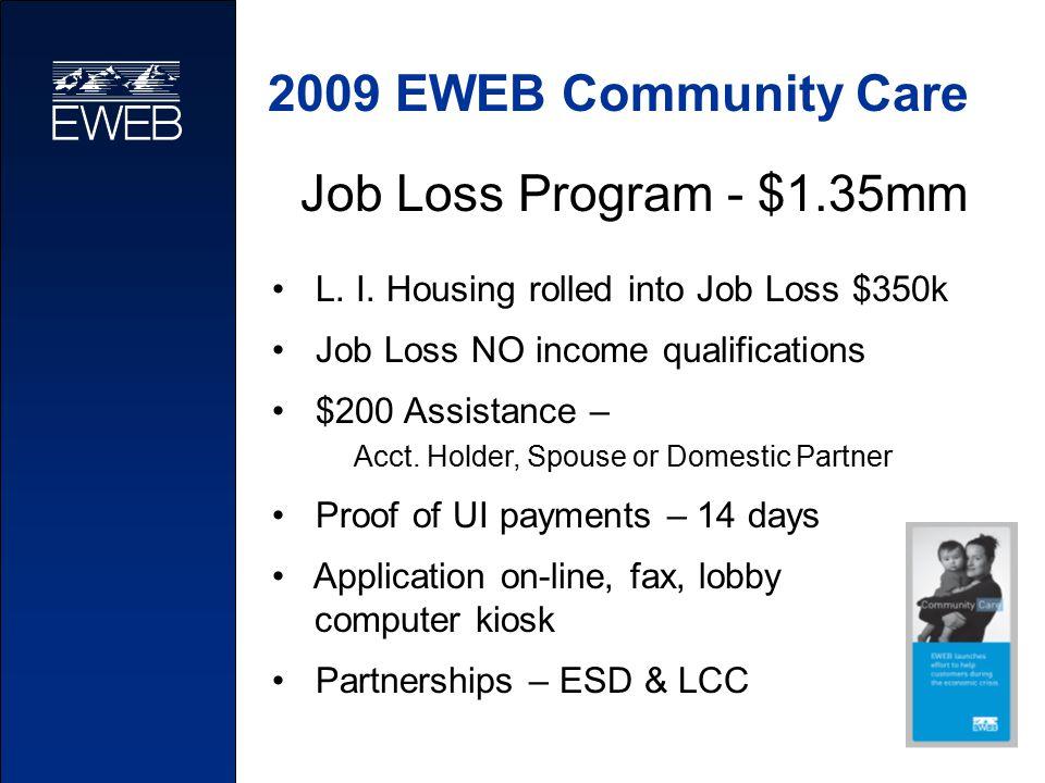 2009 EWEB Community Care Job Loss Program - $1.35mm L. I. Housing rolled into Job Loss $350k Job Loss NO income qualifications $200 Assistance – Acct.