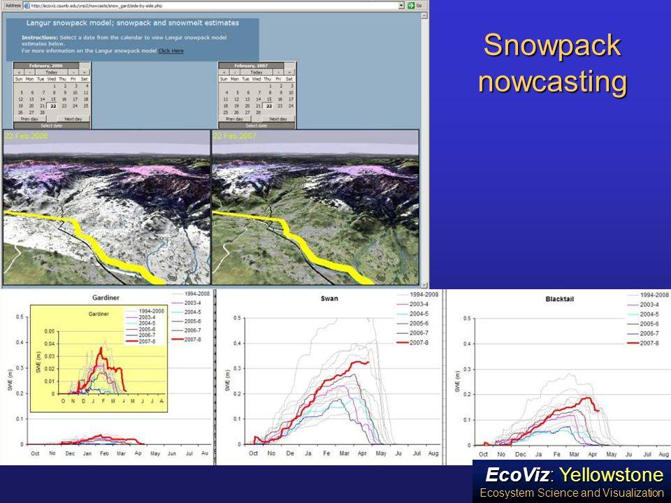 EcoViz: Yellowstone Ecosystem Science and Visualization Snowpack nowcasting