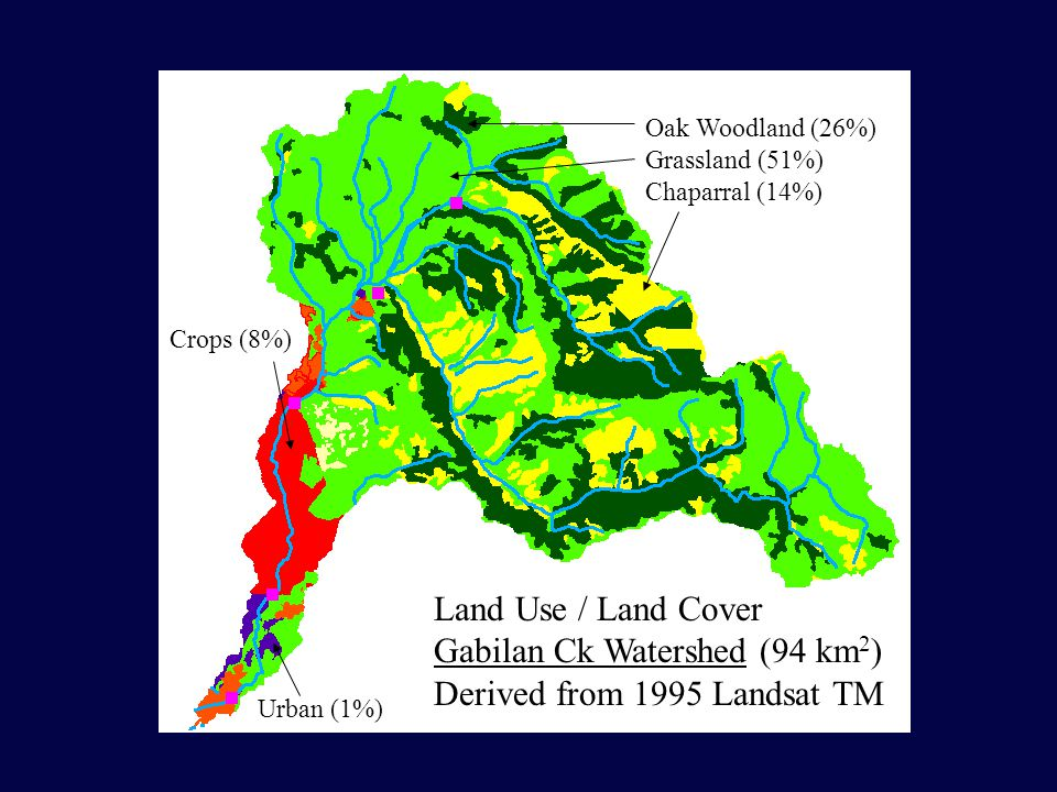 Land Use / Land Cover Gabilan Ck Watershed (94 km 2 ) Derived from 1995 Landsat TM Crops (8%) Urban (1%) Oak Woodland (26%) Grassland (51%) Chaparral (14%)