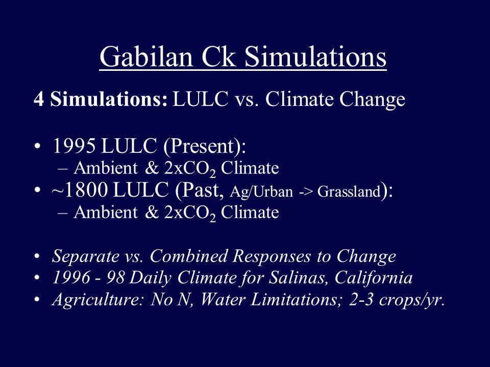Gabilan Ck Simulations 4 Simulations: LULC vs.
