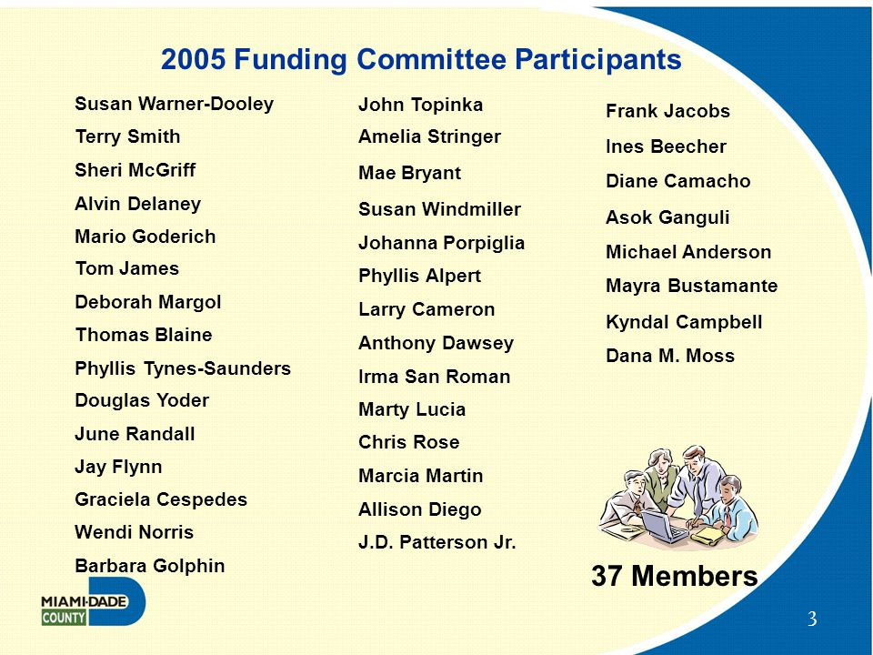 3 2005 Funding Committee Participants Susan Warner-Dooley Terry Smith Sheri McGriff Alvin Delaney Mario Goderich Tom James Deborah Margol Thomas Blain