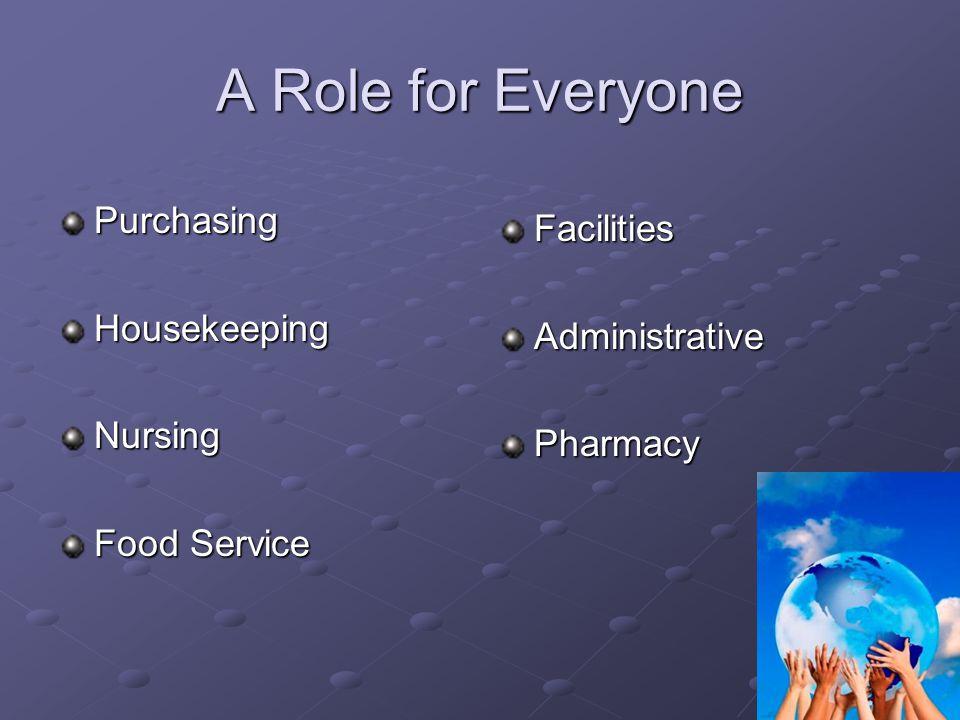 34 A Role for Everyone PurchasingHousekeepingNursing Food Service FacilitiesAdministrativePharmacy