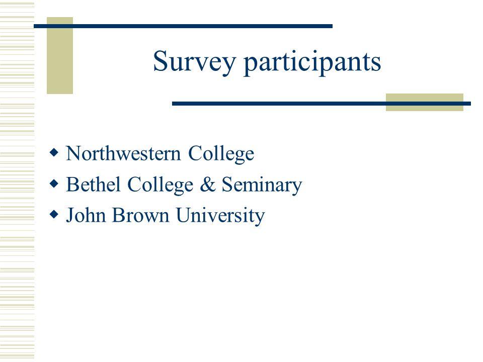 Survey participants  Northwestern College  Bethel College & Seminary  John Brown University