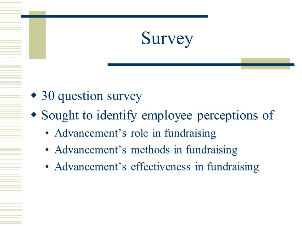 Survey  30 question survey  Sought to identify employee perceptions of Advancement's role in fundraising Advancement's methods in fundraising Advancement's effectiveness in fundraising