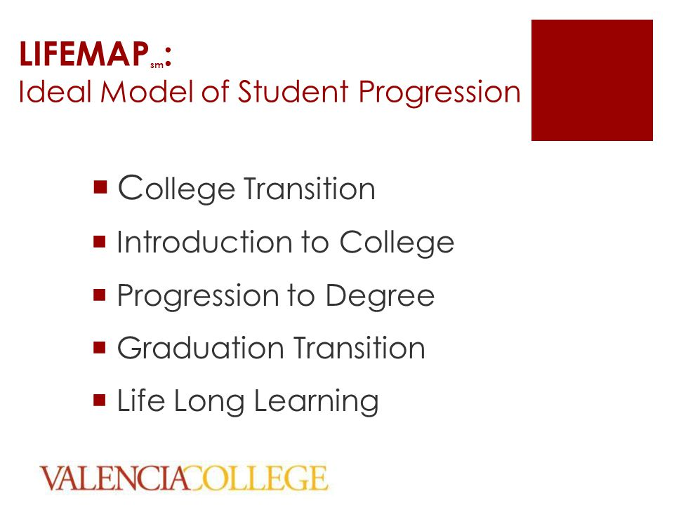 LIFEMAP sm : Ideal Model of Student Progression  C ollege Transition  Introduction to College  Progression to Degree  Graduation Transition  Life Long Learning