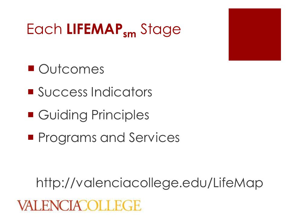 Each LIFEMAP sm Stage  Outcomes  Success Indicators  Guiding Principles  Programs and Services http://valenciacollege.edu/LifeMap