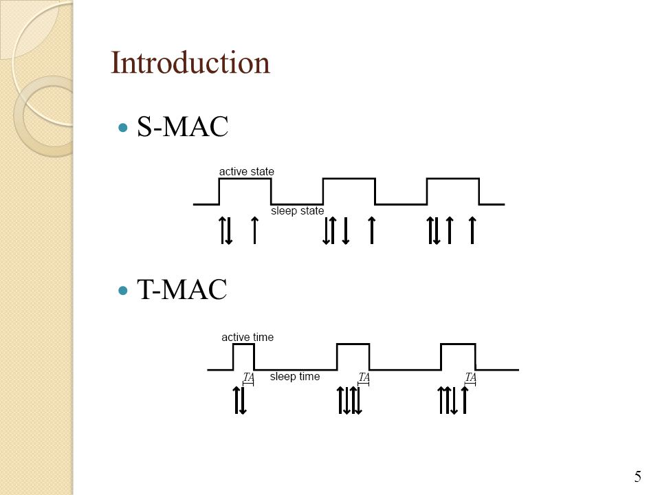 Introduction S-MAC T-MAC 5