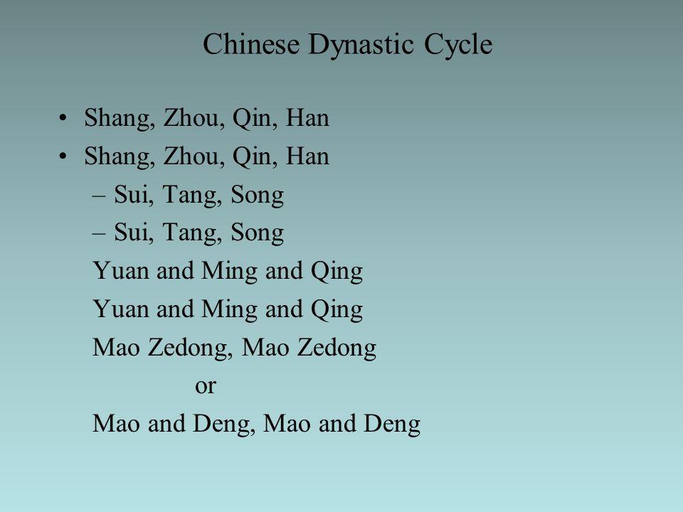 Chinese Dynastic Cycle Shang, Zhou, Qin, Han –Sui, Tang, Song Yuan and Ming and Qing Mao Zedong, Mao Zedong or Mao and Deng, Mao and Deng
