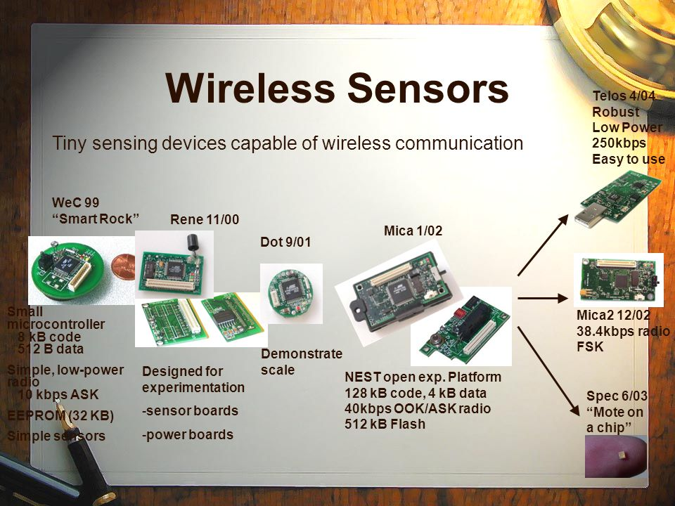 What are sensor networks spatially distributed sensors to monitor conditions at different locations, such as temperature, sound, vibration, pressure, motion or pollutants.