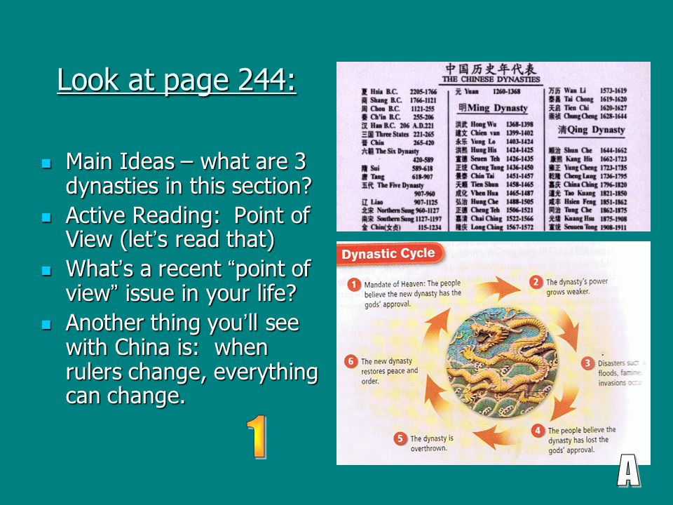 Look at page 244: Main Ideas – what are 3 dynasties in this section? Main Ideas – what are 3 dynasties in this section? Active Reading: Point of View