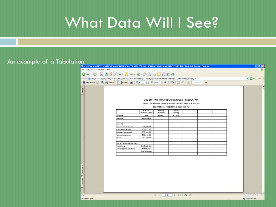 What Data Will I See? An example of a Tabulation