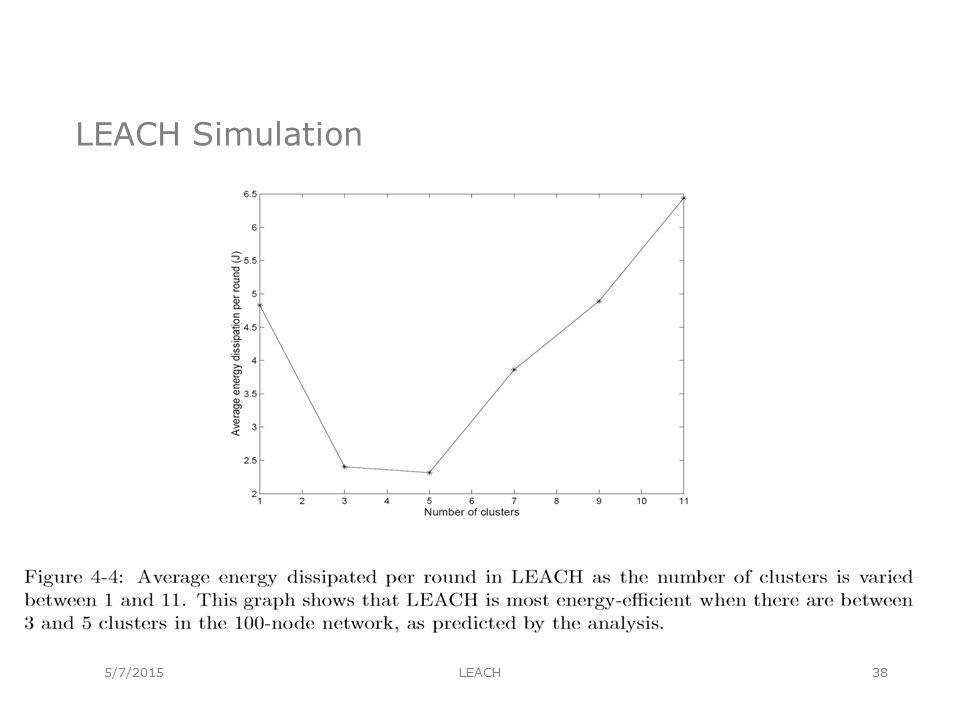 LEACH Simulation 5/7/2015LEACH38