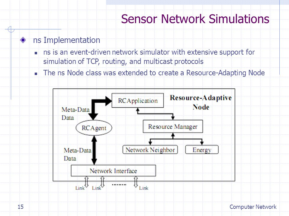 Sensor Network Simulations ns Implementation ns is an event-driven network simulator with extensive support for simulation of TCP, routing, and multicast protocols The ns Node class was extended to create a Resource-Adapting Node Computer Network15