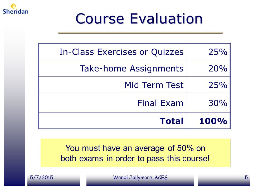 5/7/2015Wendi Jollymore, ACES5 Course Evaluation In-Class Exercises or Quizzes25% Take-home Assignments20% Mid Term Test25% Final Exam30% Total100% Yo
