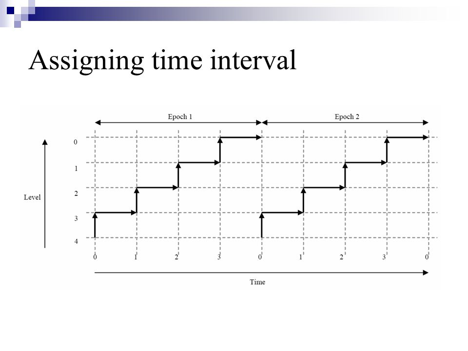 Assigning time interval
