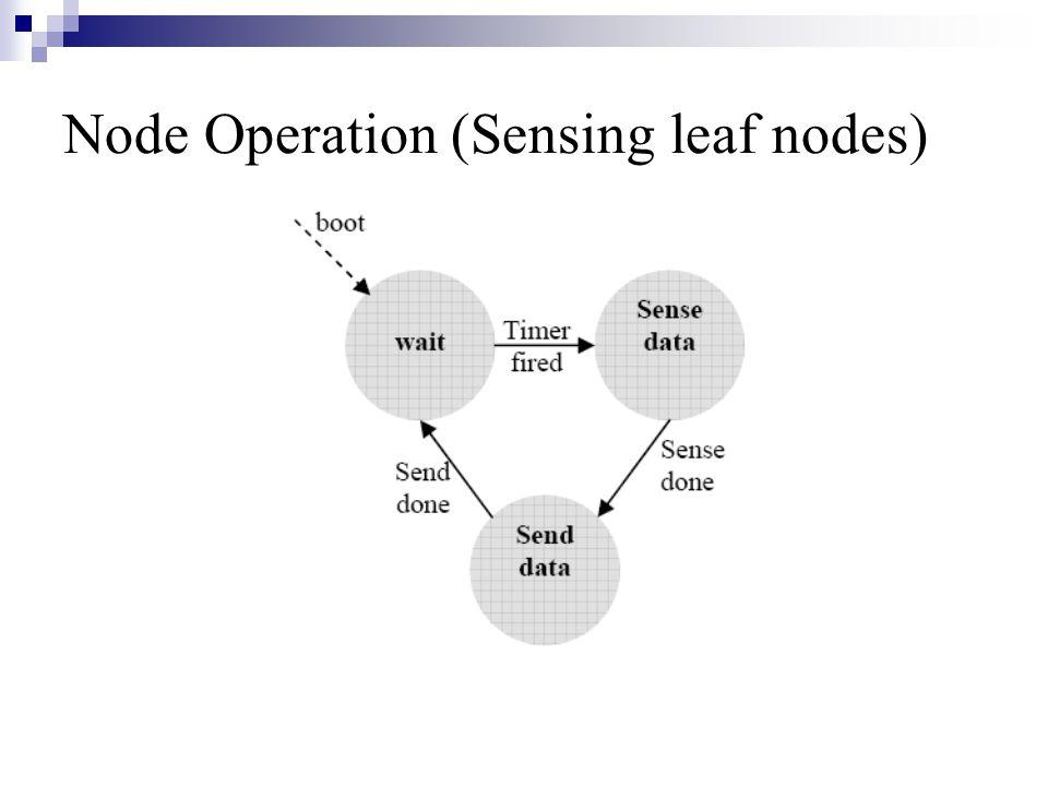 Node Operation (Sensing leaf nodes)