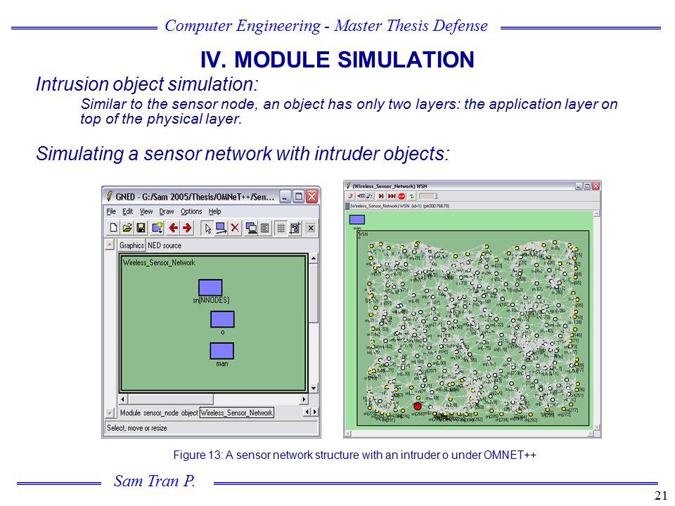 simulation master thesis Simulation von sensoren in einem brennstoffzellensystem der betrieb von pem master & phd thesis back simulation von sensoren in einem brennstoffzellensystem.
