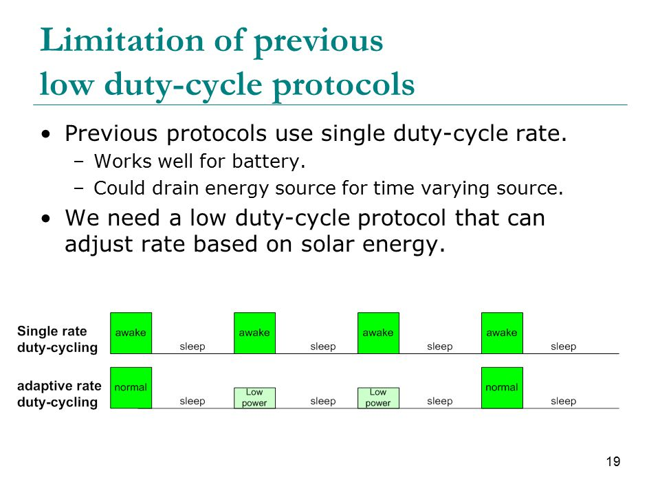 19 Limitation of previous low duty-cycle protocols Previous protocols use single duty-cycle rate.