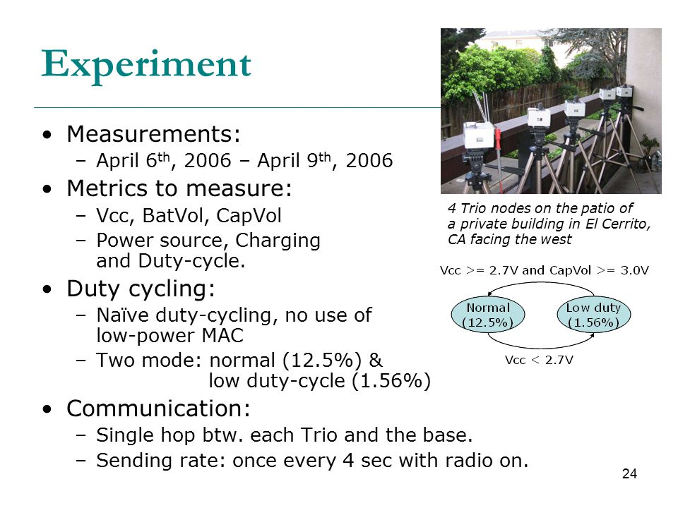 24 Experiment Measurements: –April 6 th, 2006 – April 9 th, 2006 Metrics to measure: –Vcc, BatVol, CapVol –Power source, Charging and Duty-cycle.